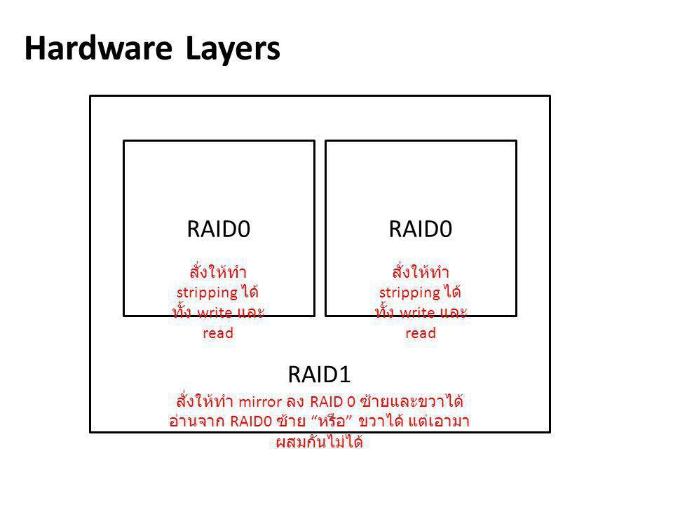 "Hardware Layers RAID0 RAID1 RAID0 สั่งให้ทำ stripping ได้ ทั้ง write และ read สั่งให้ทำ mirror ลง RAID 0 ซ้ายและขวาได้ อ่านจาก RAID0 ซ้าย "" หรือ "" ขวา"