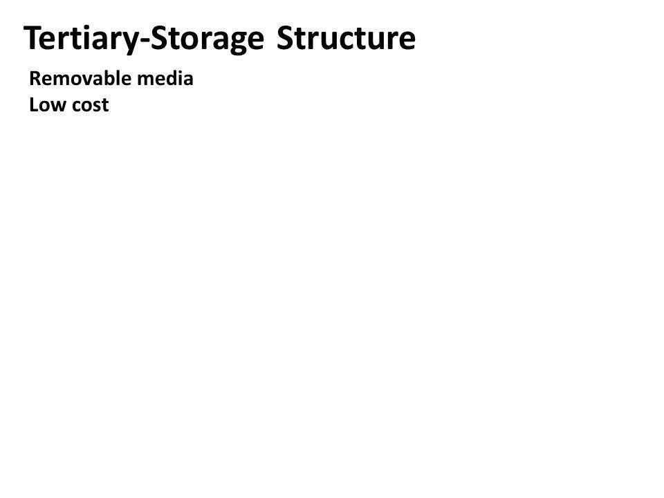 Tertiary-Storage Structure Removable media Low cost