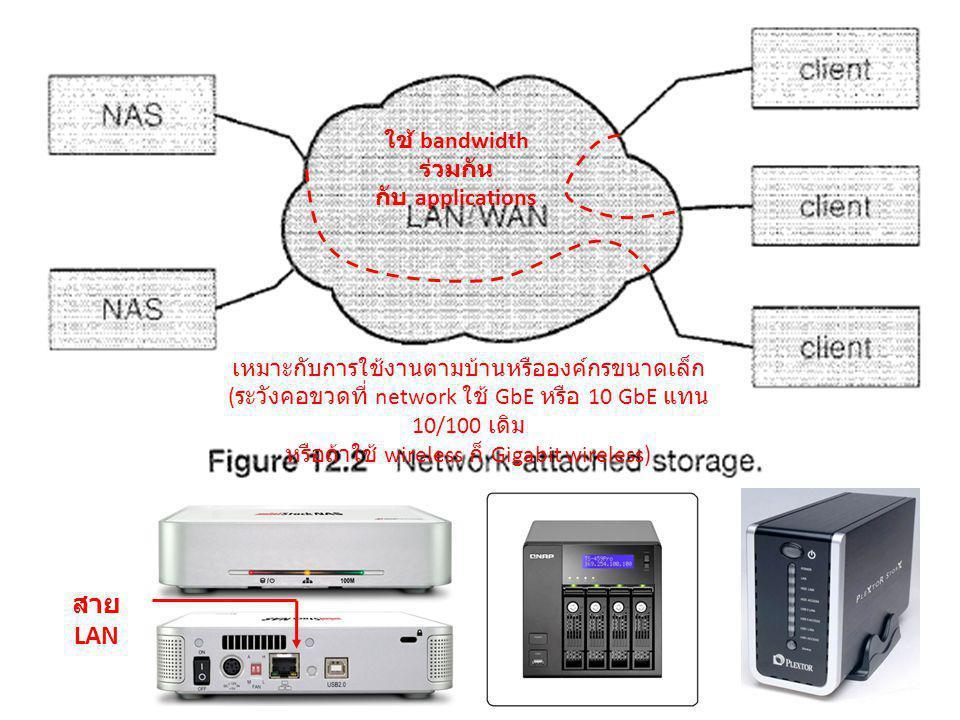 สาย LAN ใช้ bandwidth ร่วมกัน กับ applications เหมาะกับการใช้งานตามบ้านหรือองค์กรขนาดเล็ก ( ระวังคอขวดที่ network ใช้ GbE หรือ 10 GbE แทน 10/100 เดิม