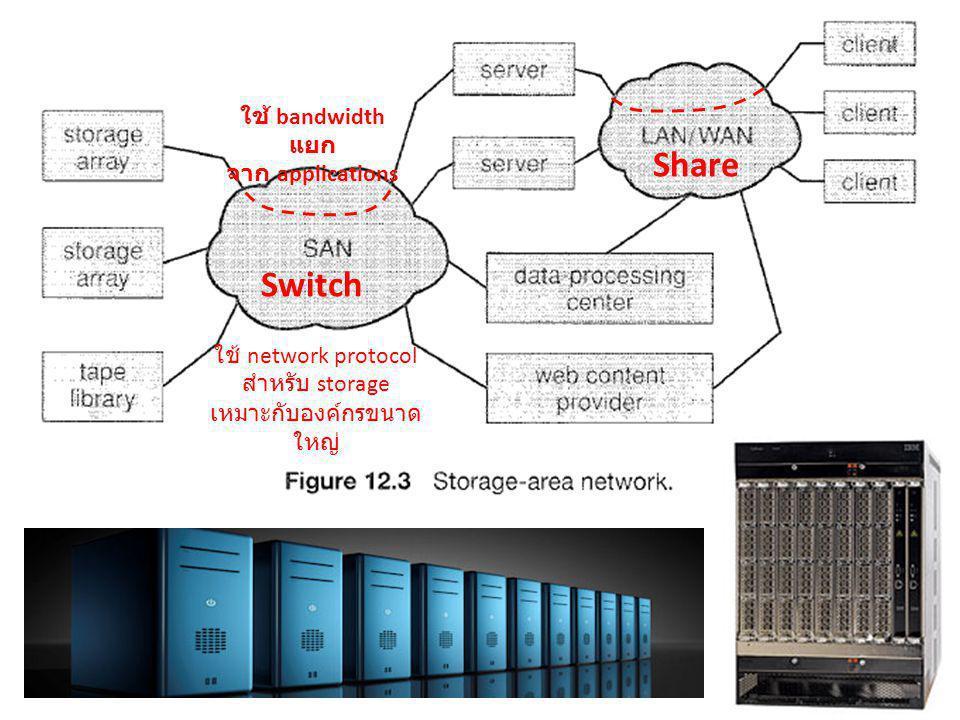 Share Switch ใช้ network protocol สำหรับ storage เหมาะกับองค์กรขนาด ใหญ่ ใช้ bandwidth แยก จาก applications
