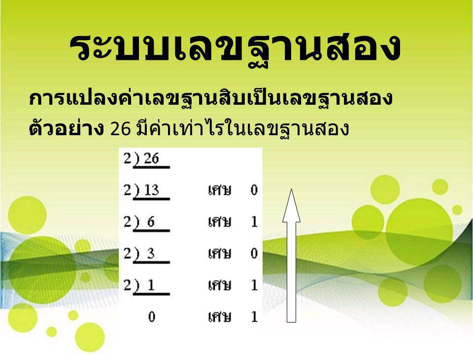 การแปลงค่าเลขฐานสิบเป็นเลขฐานสอง ตัวอย่าง 26 มีค่าเท่าไรในเลขฐานสอง