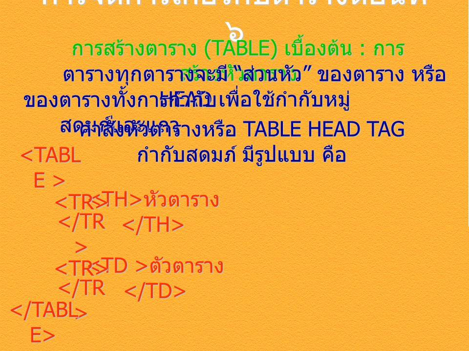 การจัดการเกี่ยวกับตารางตอนที่ ๖ การสร้างตาราง (TABLE) เบื้องต้น : การ สร้างหัวตาราง ตารางทุกตารางจะมี ส่วนหัว ของตาราง หรือ HEAD เพื่อใช้กำกับหมู่ ของตารางทั้งการกำกับ สดมภ์และแถว ตัวตาราง ตัวตาราง <TR> คำสั่งหัวตารางหรือ TABLE HEAD TAG กำกับสดมภ์ มีรูปแบบ คือ หัวตาราง หัวตาราง <TR>