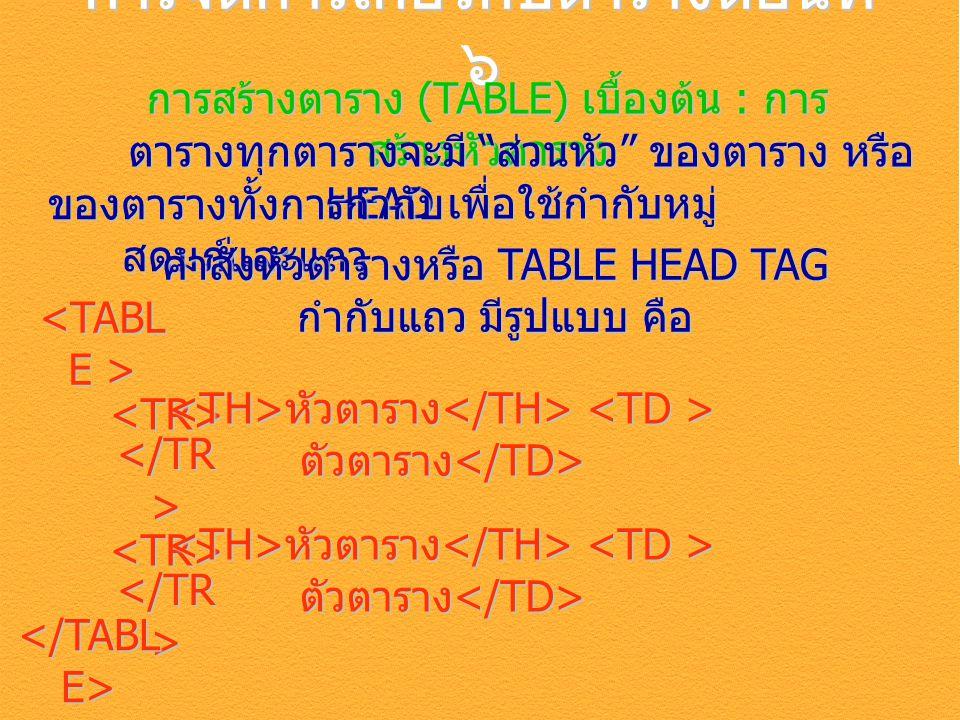 การจัดการเกี่ยวกับตารางตอนที่ ๖ การสร้างตาราง (TABLE) เบื้องต้น : การ สร้างหัวตาราง ตารางทุกตารางจะมี ส่วนหัว ของตาราง หรือ HEAD เพื่อใช้กำกับหมู่ ของตารางทั้งการกำกับ สดมภ์และแถว <TR> คำสั่งหัวตารางหรือ TABLE HEAD TAG กำกับแถว มีรูปแบบ คือ หัวตาราง ตัวตาราง หัวตาราง ตัวตาราง <TR>