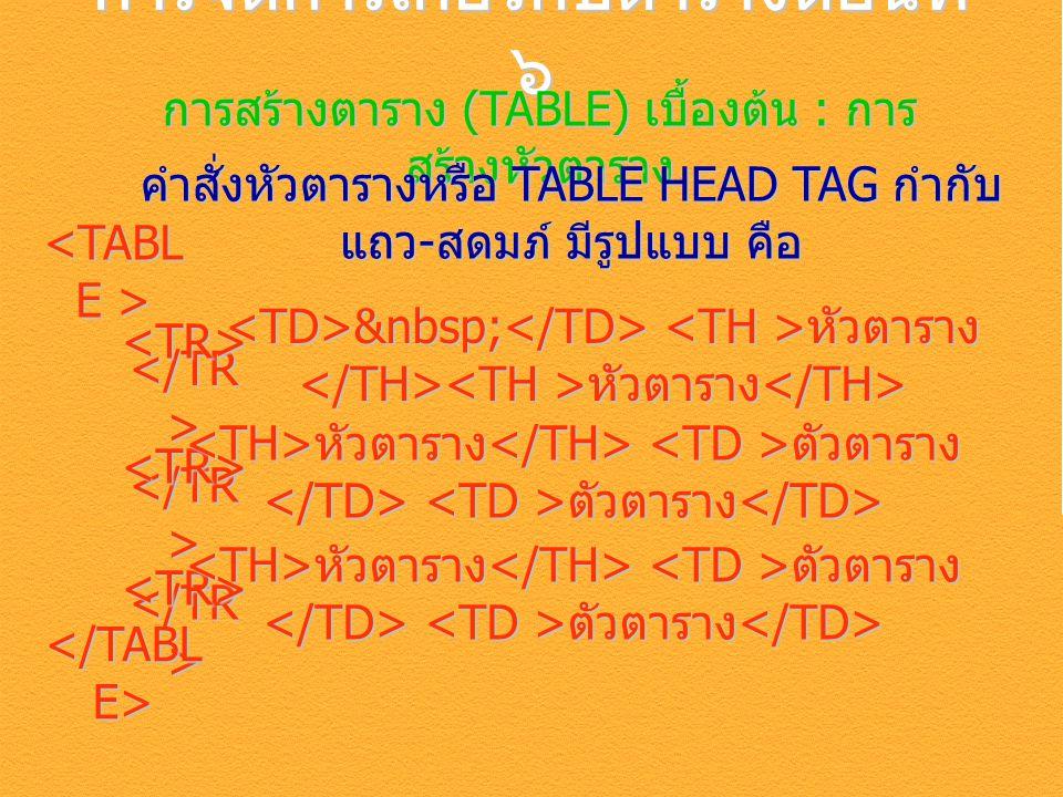 การจัดการเกี่ยวกับตารางตอนที่ ๖ การสร้างตาราง (TABLE) เบื้องต้น : การ สร้างหัวตาราง <TR> คำสั่งหัวตารางหรือ TABLE HEAD TAG กำกับ แถว - สดมภ์ มีรูปแบบ คือ หัวตาราง ตัวตาราง ตัวตาราง หัวตาราง ตัวตาราง ตัวตาราง <TR> หัวตาราง หัวตาราง หัวตาราง หัวตาราง <TR> หัวตาราง ตัวตาราง ตัวตาราง หัวตาราง ตัวตาราง ตัวตาราง