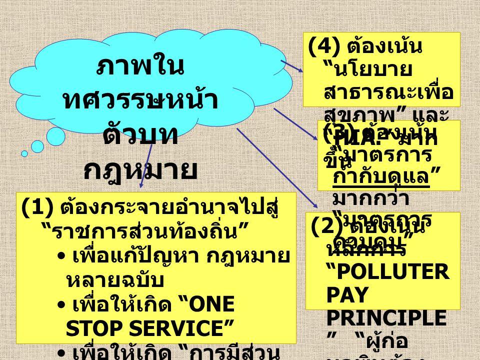 ฝ่ายปกครอง  ต้องวางระเบียบวิธี ปฏิบัติที่ชัดเจน ( ตามพรบ.