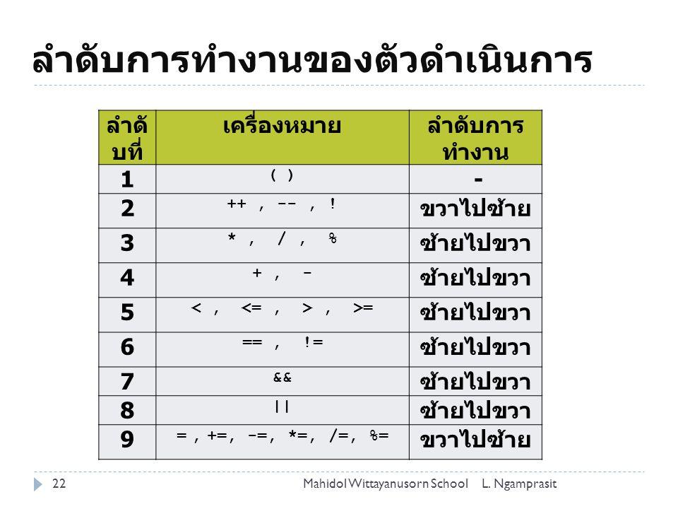 ลำดับการทำงานของตัวดำเนินการ 22 ลำดั บที่ เครื่องหมายลำดับการ ทำงาน 1 ( ) - 2 ++, --, .