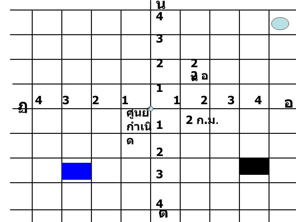 1234 ฏ น อ ต 1234 1 2 3 4 1 2 3 4 2น2น 2 อ ศูนย์ กำเนิ ด 2 ก. ม.