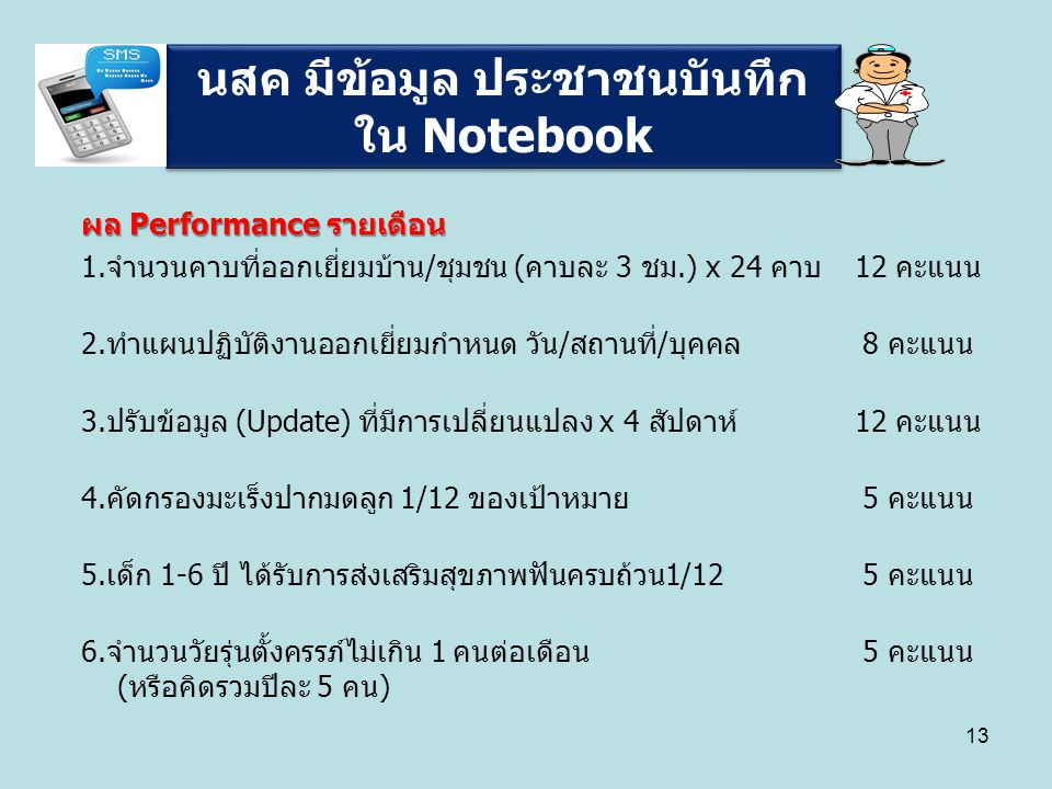 นสค มีข้อมูล ประชาชนบันทึก ใน Notebook ผล Performance รายเดือน 1. จำนวนคาบที่ออกเยี่ยมบ้าน / ชุมชน ( คาบละ 3 ชม.) x 24 คาบ 12 คะแนน 2. ทำแผนปฏิบัติงาน