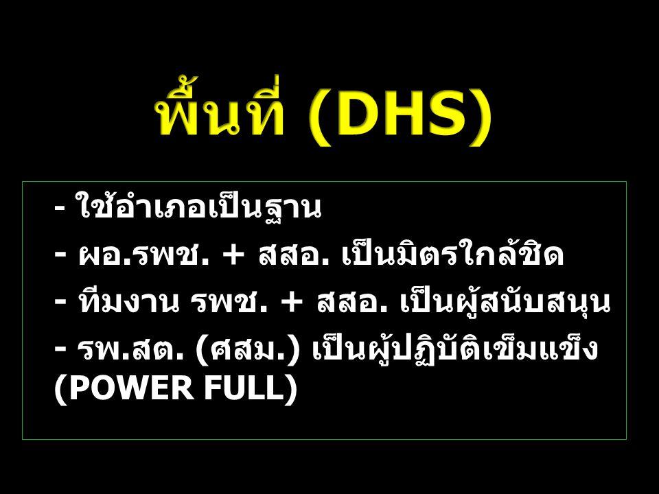 - ใช้อำเภอเป็นฐาน - ผอ.รพช. + สสอ. เป็นมิตรใกล้ชิด - ทีมงาน รพช. + สสอ. เป็นผู้สนับสนุน - รพ.สต. (ศสม.) เป็นผู้ปฏิบัติเข็มแข็ง (POWER FULL) 25
