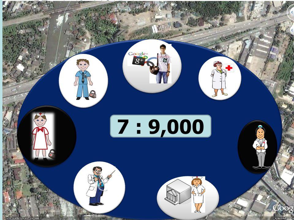 ประชากรที่ตนเอง ต้องดูแลใกล้ชิด 1 : 1,250 ประชากรที่ตนเอง ต้องดูแลใกล้ชิด 1 : 1,250 7
