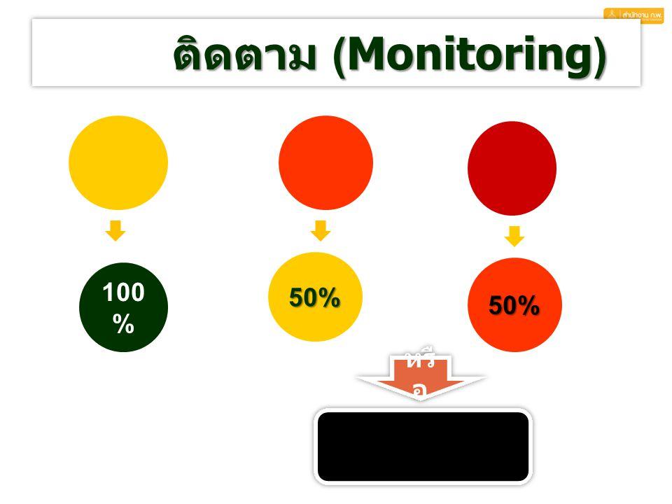 ติดตาม (Monitoring) ติดตาม (Monitoring) 100 % 50% 50% หรื อ