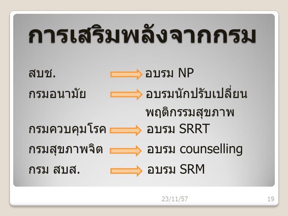 การเสริมพลังจากกรม สบช. อบรม NP กรมอนามัย อบรมนักปรับเปลี่ยน พฤติกรรมสุขภาพ กรมควบคุมโรค อบรม SRRT กรมสุขภาพจิต อบรม counselling กรม สบส. อบรม SRM 23/