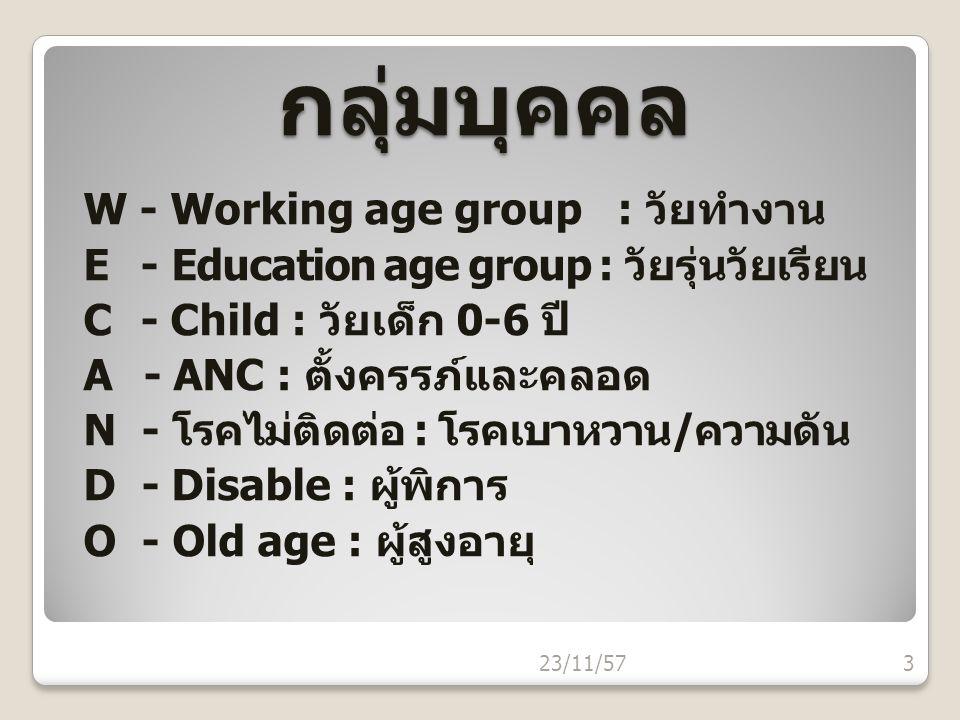 กลุ่มบุคคล W - Working age group : วัยทำงาน E - Education age group : วัยรุ่นวัยเรียน C - Child : วัยเด็ก 0-6 ปี A - ANC : ตั้งครรภ์และคลอด N - โรคไม่