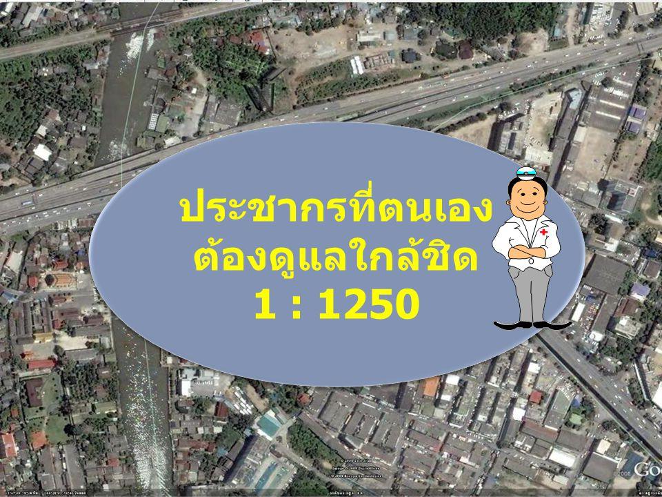 ประชากรที่ตนเอง ต้องดูแลใกล้ชิด 1 : 1250 ประชากรที่ตนเอง ต้องดูแลใกล้ชิด 1 : 1250 7