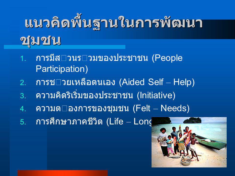 แนวคิดพื้นฐานในการพัฒนา ชุมชน แนวคิดพื้นฐานในการพัฒนา ชุมชน 1.
