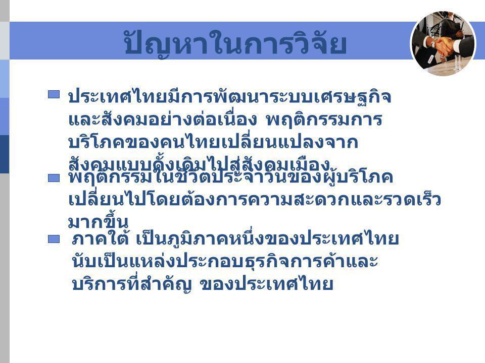Company Name www.themegallery.com ปัญหาในการวิจัย ประเทศไทยมีการพัฒนาระบบเศรษฐกิจ และสังคมอย่างต่อเนื่อง พฤติกรรมการ บริโภคของคนไทยเปลี่ยนแปลงจาก สังค
