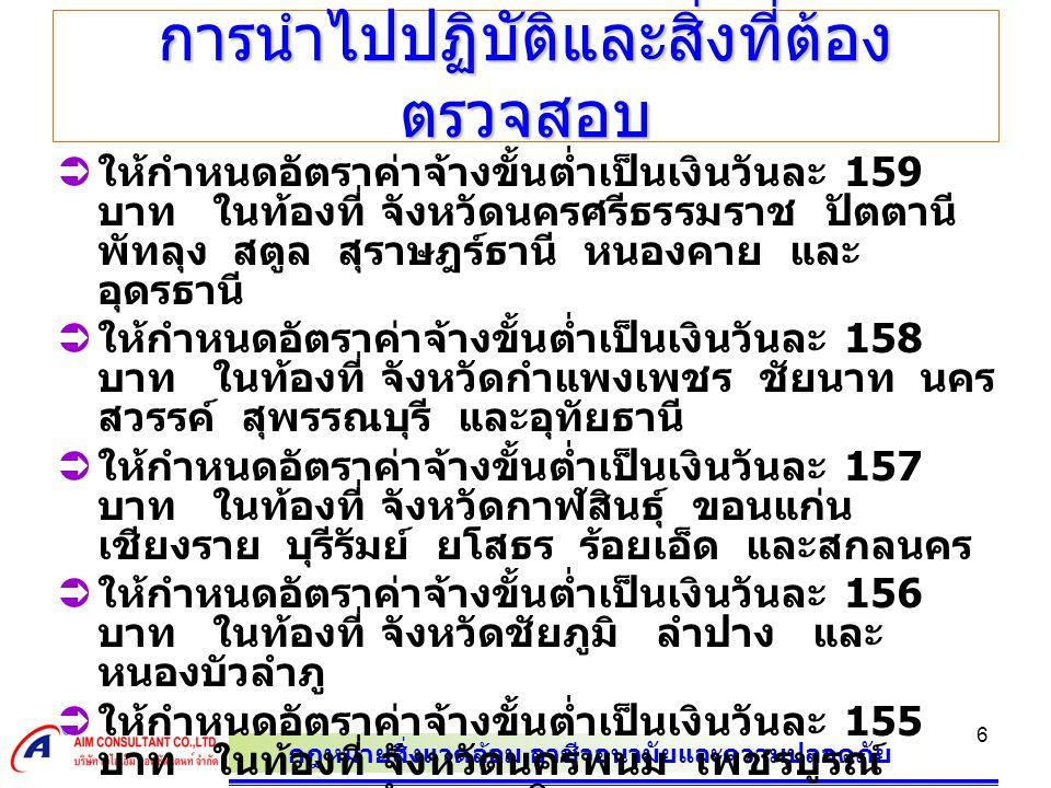 กฎหมายสิ่งแวดล้อม อาชีวอนามัยและความปลอดภัย 6 การนำไปปฏิบัติและสิ่งที่ต้อง ตรวจสอบ  ใหกําหนดอัตราคาจางขั้นต่ำเปนเงินวันละ 159 บาท ในทองที่ จังหวัดนครศรีธรรมราช ปตตานี พัทลุง สตูล สุราษฎรธานี หนองคาย และ อุดรธานี  ใหกําหนดอัตราคาจางขั้นต่ำเปนเงินวันละ 158 บาท ในทองที่ จังหวัดกําแพงเพชร ชัยนาท นคร สวรรค สุพรรณบุรี และอุทัยธานี  ใหกําหนดอัตราคาจางขั้นต่ำเปนเงินวันละ 157 บาท ในทองที่ จังหวัดกาฬสินธุ ขอนแกน เชียงราย บุรีรัมย ยโสธร รอยเอ็ด และสกลนคร  ใหกําหนดอัตราคาจางขั้นต่ำเปนเงินวันละ 156 บาท ในทองที่ จังหวัดชัยภูมิ ลําปาง และ หนองบัวลําภู  ใหกําหนดอัตราคาจางขั้นต่ำเปนเงินวันละ 155 บาท ในทองที่ จังหวัดนครพนม เพชรบูรณ มุกดาหาร และอํานาจเจริญ  ใหกําหนดอัตราคาจางขั้นต่ำเปนเงินวันละ 154 บาท ในทองที่ จังหวัดมหาสารคาม