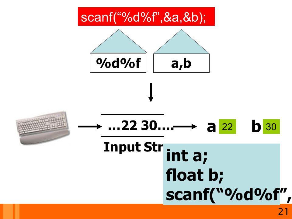 """21 scanf(""""%d%f"""",&a,&b); %d%fa,b 2230 a b …22 30…. Input Stream int a; float b; scanf(""""%d%f"""",&a,&b);"""