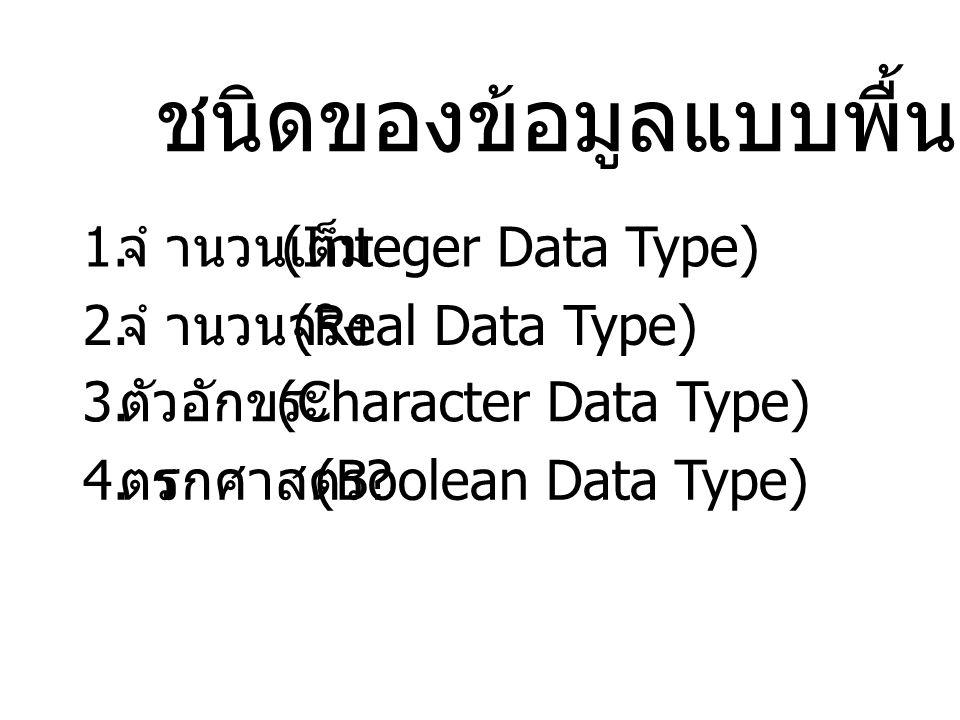 ชนิดของข้อมูลแบบพื้นฐาน 1. จํ านวนเต็ม (Integer Data Type) 2.
