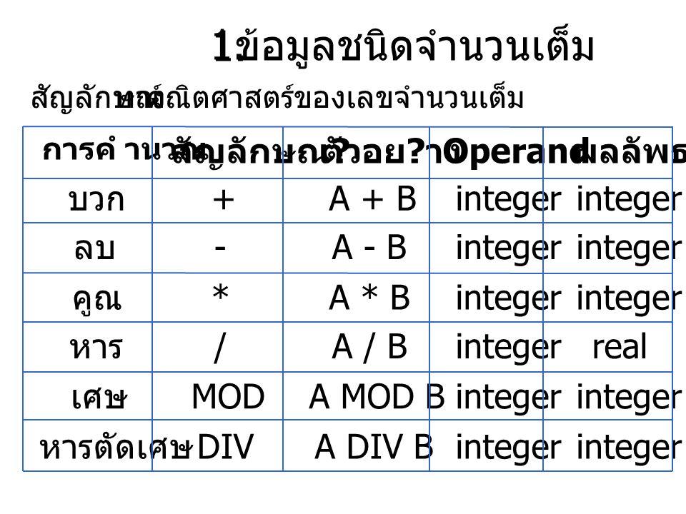 1. ข้อมูลชนิดจํานวนเต็ม integer A DIV BDIV หารตัดเศษ integer A MOD BMOD เศษ realintegerA / B/ หาร integer A * B* คูณ integer A - B- ลบ integer A + B+