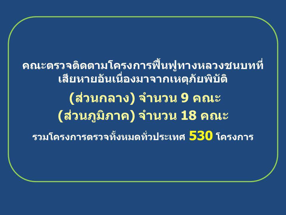 คณะตรวจติดตามโครงการฟื้นฟูทางหลวงชนบทที่ เสียหายอันเนื่องมาจากเหตุภัยพิบัติ (ส่วนกลาง) จำนวน 9 คณะ (ส่วนภูมิภาค) จำนวน 18 คณะ รวมโครงการตรวจทั้งหมดทั่วประเทศ 530 โครงการ