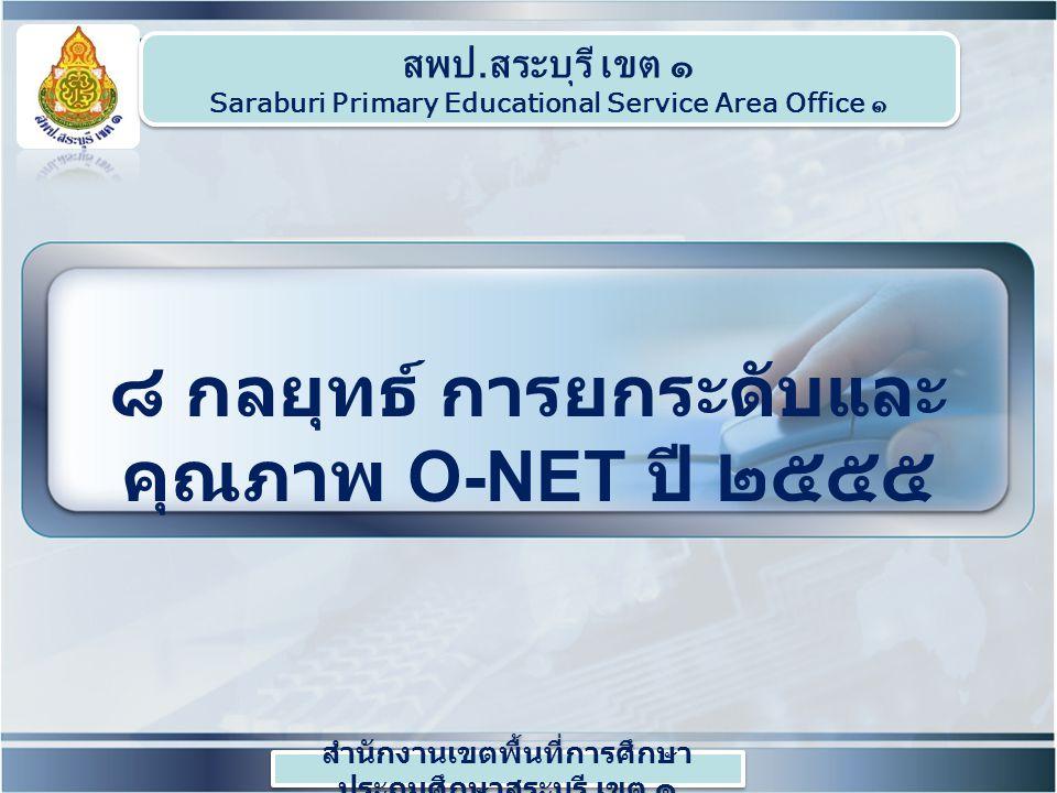 ๘ กลยุทธ์ การยกระดับและ คุณภาพ O-NET ปี ๒๕๕๕ สพป. สระบุรี เขต ๑ Saraburi Primary Educational Service Area Office ๑ สำนักงานเขตพื้นที่การศึกษา ประถมศึก