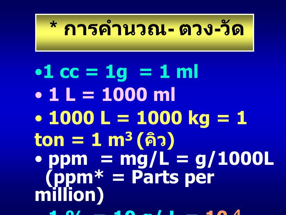 * การคำนวณ - ตวง - วัด 1 cc = 1g = 1 ml 1 L = 1000 ml 1000 L = 1000 kg = 1 ton = 1 m 3 ( คิว ) ppm = mg/L = g/1000L (ppm* = Parts per million) 1 % = 1