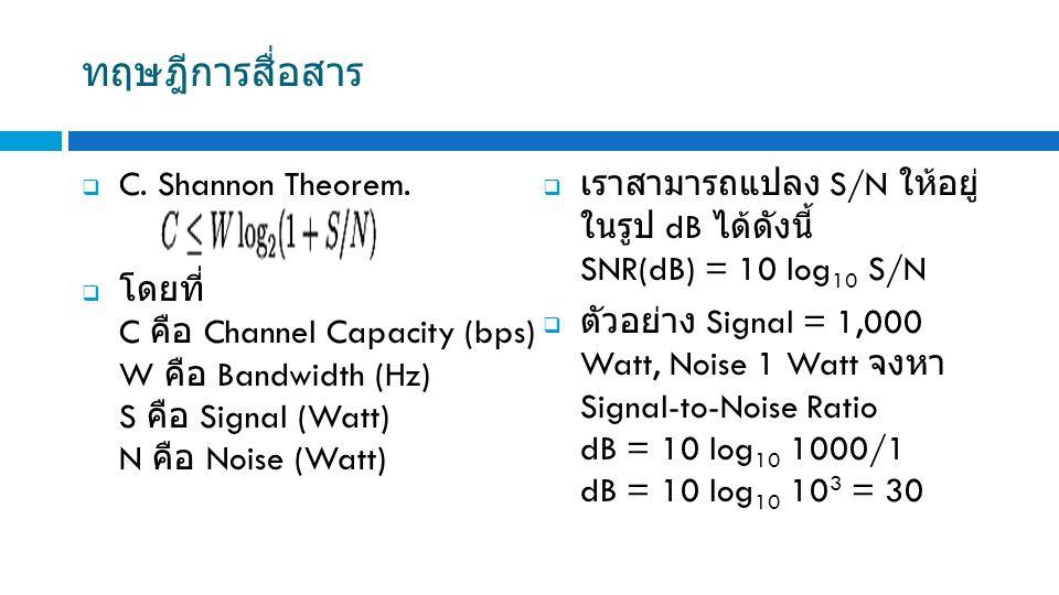 ทฤษฎีการสื่อสาร  C. Shannon Theorem.  โดยที่ C คือ Channel Capacity (bps) W คือ Bandwidth (Hz) S คือ Signal (Watt) N คือ Noise (Watt)  เราสามารถแปล