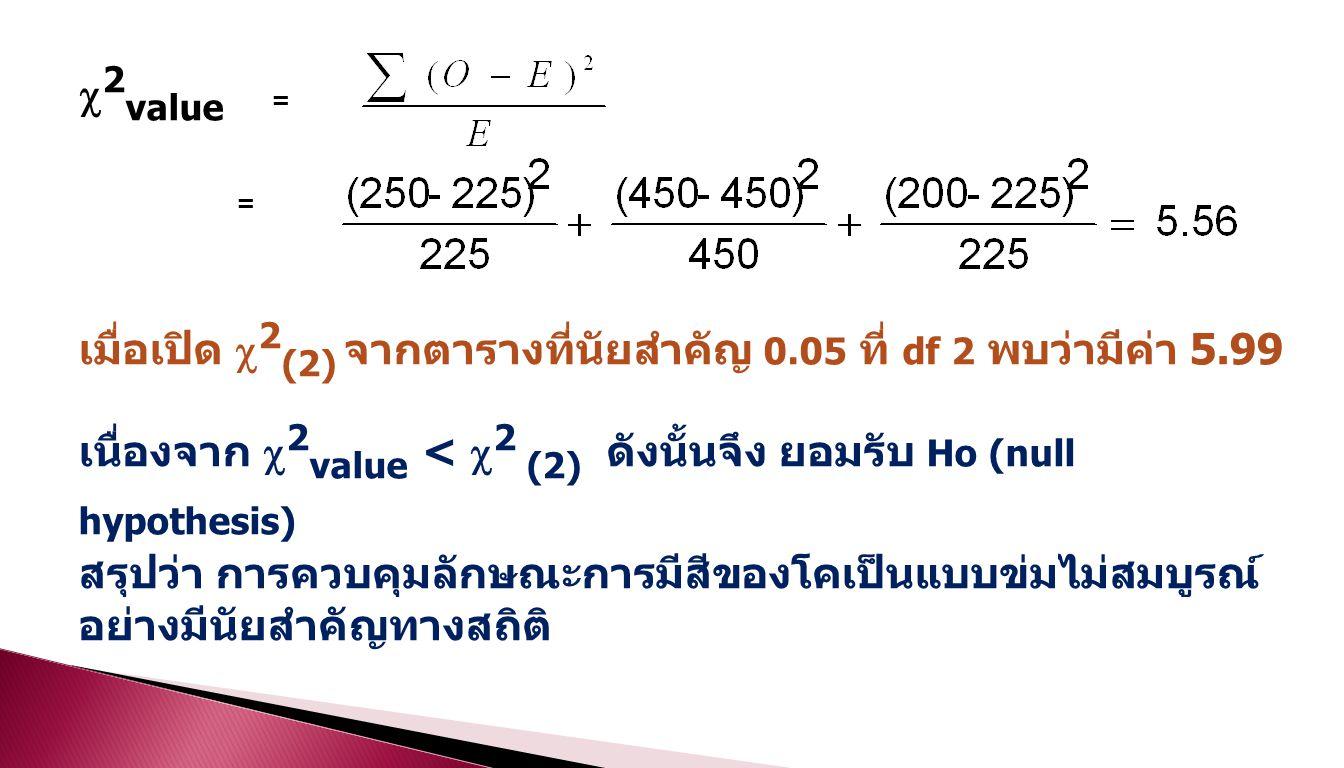  2 value = = เมื่อเปิด  2 (2) จากตารางที่นัยสำคัญ 0.05 ที่ df 2 พบว่ามีค่า 5.99 เนื่องจาก  2 value <  2 (2) ดังนั้นจึง ยอมรับ Ho (null hypothesis) สรุปว่า การควบคุมลักษณะการมีสีของโคเป็นแบบข่มไม่สมบูรณ์ อย่างมีนัยสำคัญทางสถิติ