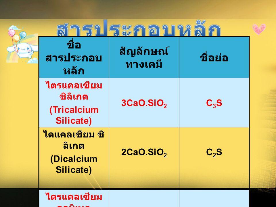 ชื่อ สารประกอบ หลัก สัญลักษณ์ ทางเคมี ชื่อย่อ ไตรแคลเซียม ซิลิเกต (Tricalcium Silicate) 3CaO.SiO 2 C3SC3S ไดแคลเซียม ซิ ลิเกต (Dicalcium Silicate) 2Ca
