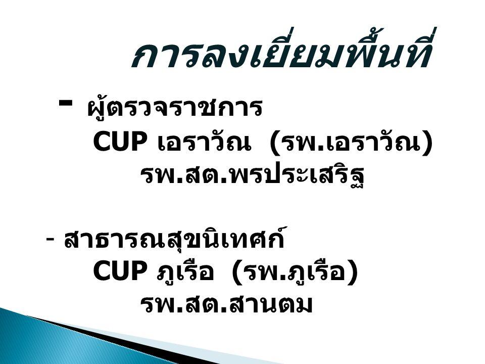 การลงเยี่ยมพื้นที่ - ผู้ตรวจราชการ CUP เอราวัณ (รพ.เอราวัณ) รพ.สต.พรประเสริฐ - สาธารณสุขนิเทศก์ CUP ภูเรือ (รพ.ภูเรือ) รพ.สต.สานตม