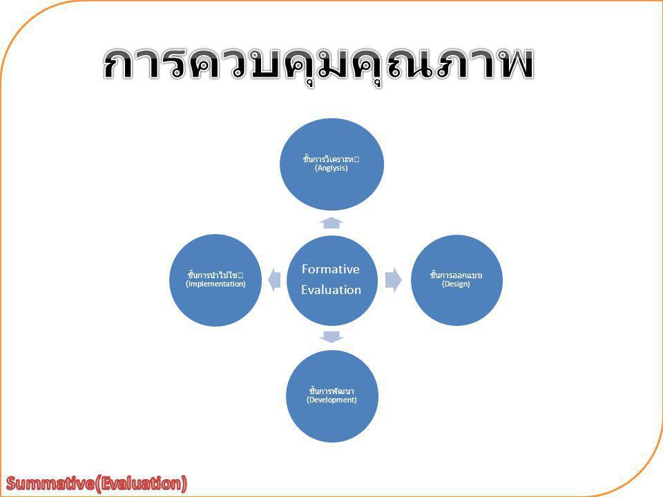 Formative Evaluation ขั้นการวิเคราะห (Anglysis) ขั้นการออกแบบ (Design) ขั้นการพัฒนา (Development) ขั้นการนําไปใช (Implementation)