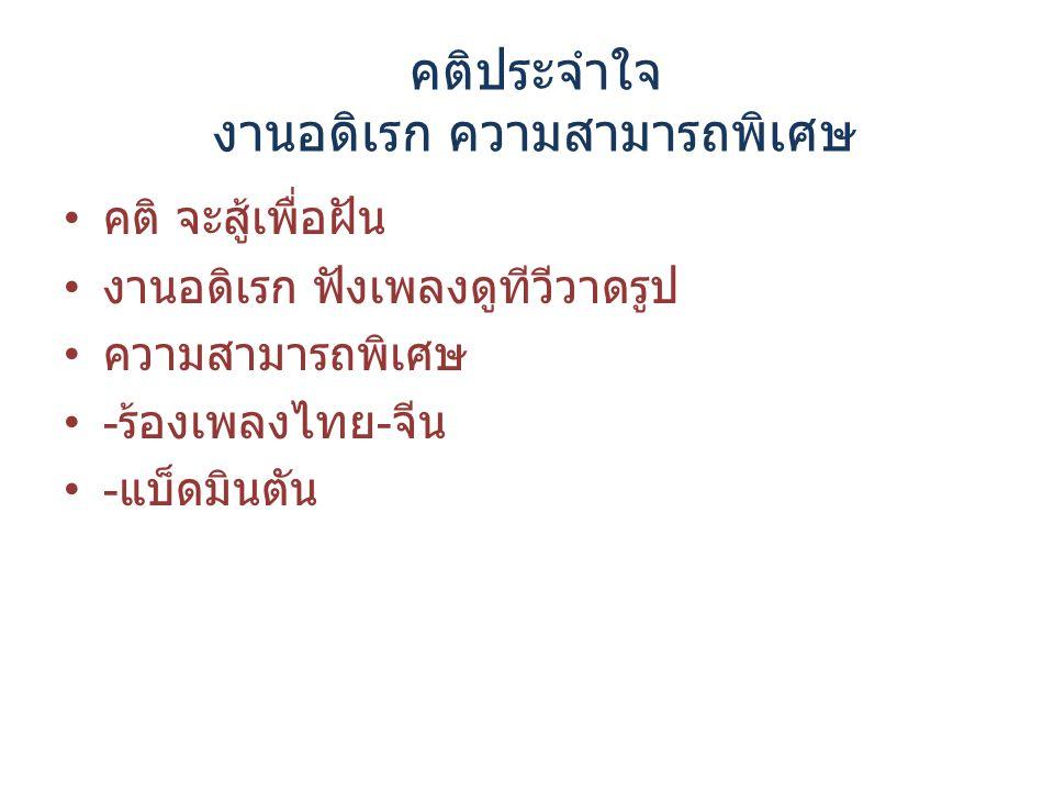 คติประจำใจ งานอดิเรก ความสามารถพิเศษ คติ จะสู้เพื่อฝัน งานอดิเรก ฟังเพลงดูทีวีวาดรูป ความสามารถพิเศษ - ร้องเพลงไทย - จีน - แบ็ดมินตัน