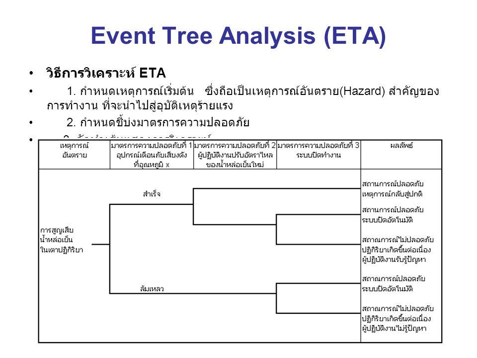 Event Tree Analysis (ETA) วิธีการวิเคราะห์ ETA 1. กำหนดเหตุการณ์เริ่มต้น ซึ่งถือเป็นเหตุการณ์อันตราย (Hazard) สำคัญของ การทำงาน ที่จะนำไปสู่อุบัติเหตุ