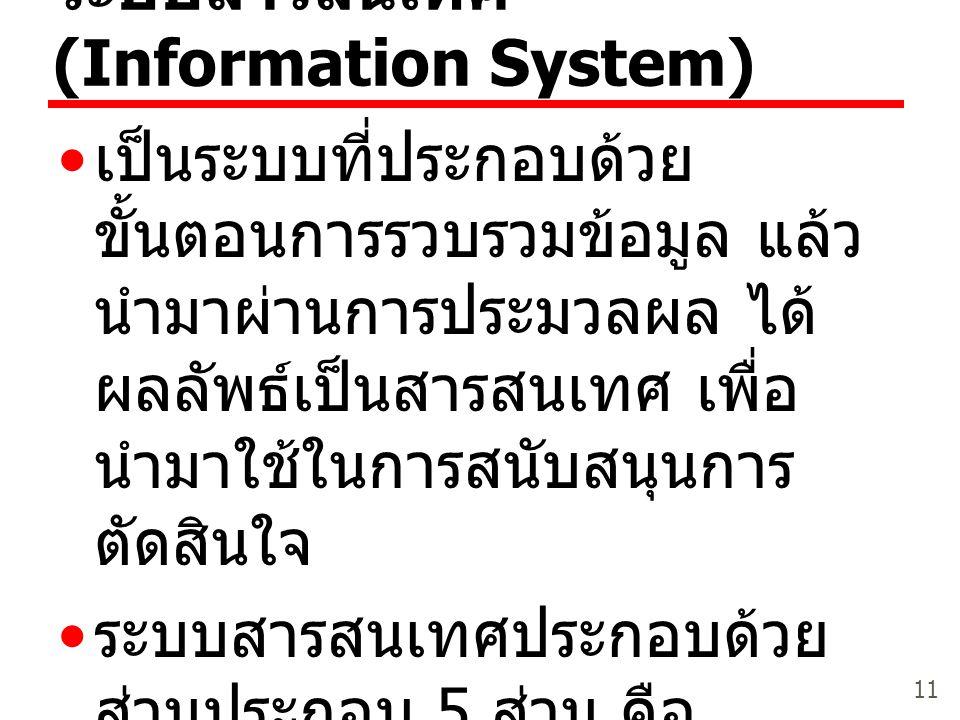 11 ระบบสารสนเทศ (Information System) เป็นระบบที่ประกอบด้วย ขั้นตอนการรวบรวมข้อมูล แล้ว นำมาผ่านการประมวลผล ได้ ผลลัพธ์เป็นสารสนเทศ เพื่อ นำมาใช้ในการส