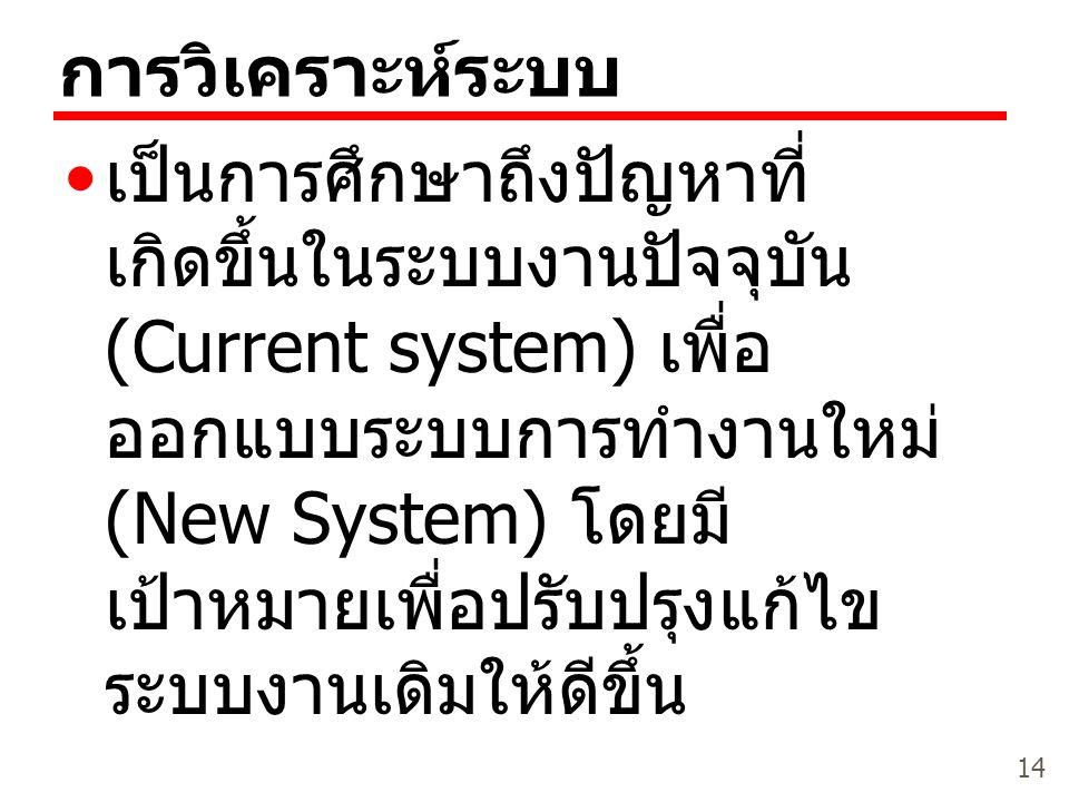 14 การวิเคราะห์ระบบ เป็นการศึกษาถึงปัญหาที่ เกิดขึ้นในระบบงานปัจจุบัน (Current system) เพื่อ ออกแบบระบบการทำงานใหม่ (New System) โดยมี เป้าหมายเพื่อปร
