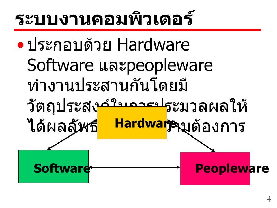 4 ระบบงานคอมพิวเตอร์ ประกอบด้วย Hardware Software และ peopleware ทำงานประสานกันโดยมี วัตถุประสงค์ในการประมวลผลให้ ได้ผลลัพธ์ตรงตามความต้องการ Hardware