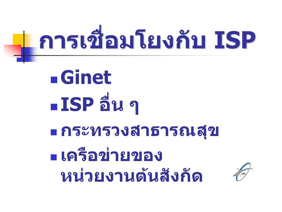 การเชื่อมโยงกับ ISP Ginet ISP อื่น ๆ กระทรวงสาธารณสุข เครือข่ายของ หน่วยงานต้นสังกัด