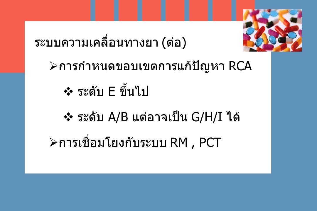 ระบบความเคลื่อนทางยา (ต่อ)  การกำหนดขอบเขตการแก้ปัญหา RCA  ระดับ E ขึ้นไป  ระดับ A/B แต่อาจเป็น G/H/I ได้  การเชื่อมโยงกับระบบ RM, PCT