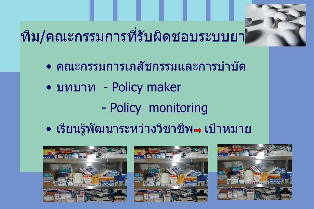 ทีม/คณะกรรมการที่รับผิดชอบระบบยา คณะกรรมการเภสัชกรรมและการบำบัด บทบาท - Policy maker - Policy monitoring เรียนรู้พัฒนาระหว่างวิชาชีพ เป้าหมาย