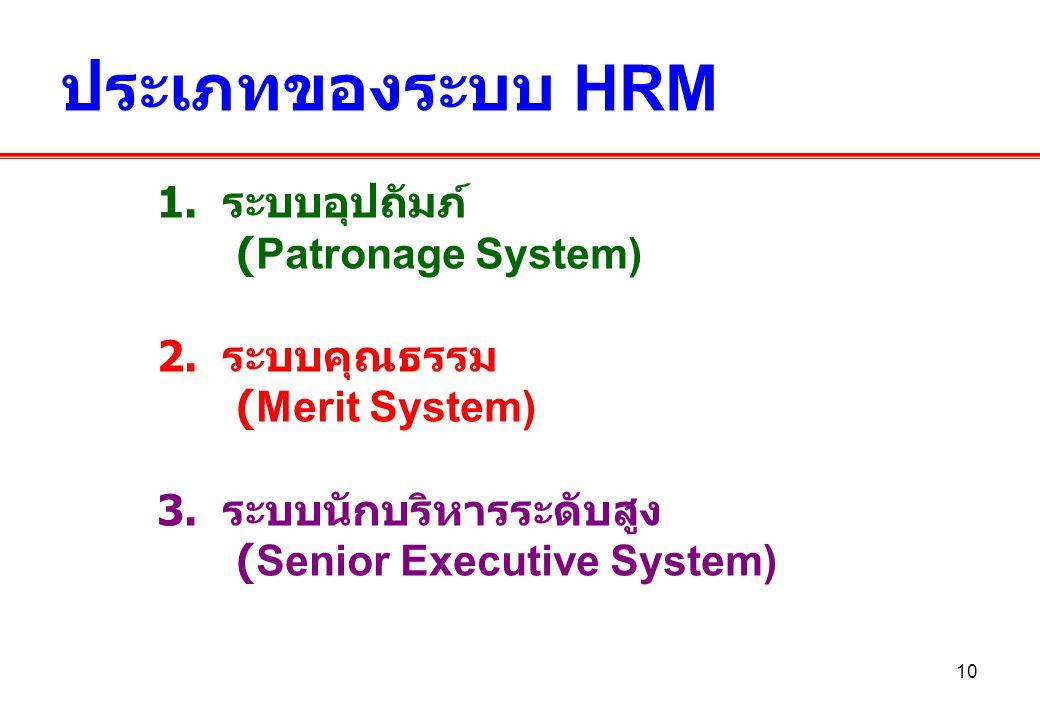 10 ประเภทของระบบ HRM 1. ระบบอุปถัมภ์ (Patronage System) 2. ระบบคุณธรรม (Merit System) 3. ระบบนักบริหารระดับสูง (Senior Executive System)