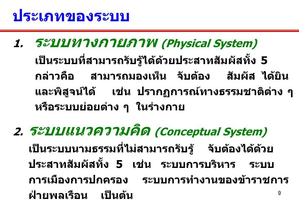 9 ประเภทของระบบ 1. ระบบทางกายภาพ (Physical System) เป็นระบบที่สามารถรับรู้ได้ด้วยประสาทสัมผัสทั้ง 5 กล่าวคือ สามารถมองเห็น จับต้อง สัมผัส ได้ยิน และพิ