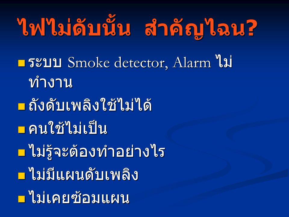 ระบบ Smoke detector, Alarm ไม่ ทำงาน ระบบ Smoke detector, Alarm ไม่ ทำงาน ถังดับเพลิงใช้ไม่ได้ ถังดับเพลิงใช้ไม่ได้ คนใช้ไม่เป็น คนใช้ไม่เป็น ไม่รู้จะต้องทำอย่างไร ไม่รู้จะต้องทำอย่างไร ไม่มีแผนดับเพลิง ไม่มีแผนดับเพลิง ไม่เคยซ้อมแผน ไม่เคยซ้อมแผน ไฟไม่ดับนั้น สำคัญไฉน ?
