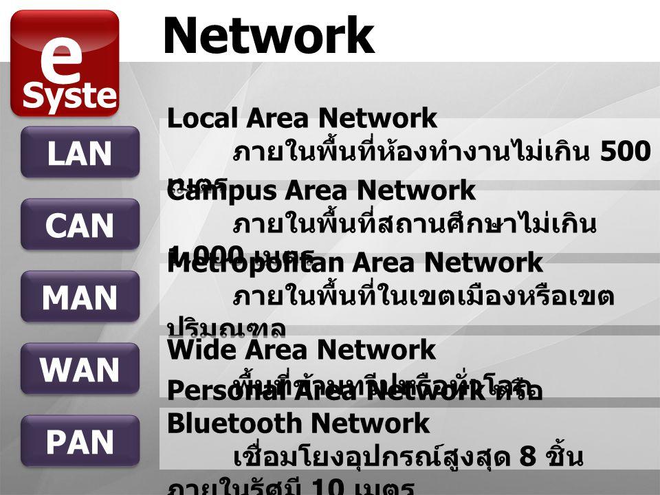 Network e Syste m LAN CAN MAN WAN PAN Local Area Network ภายในพื้นที่ห้องทำงานไม่เกิน 500 เมตร Campus Area Network ภายในพื้นที่สถานศึกษาไม่เกิน 1,000 เมตร Metropolitan Area Network ภายในพื้นที่ในเขตเมืองหรือเขต ปริมณฑล Wide Area Network พื้นที่ข้ามทวีปหรือทั่วโลก Personal Area Network หรือ Bluetooth Network เชื่อมโยงอุปกรณ์สูงสุด 8 ชิ้น ภายในรัศมี 10 เมตร