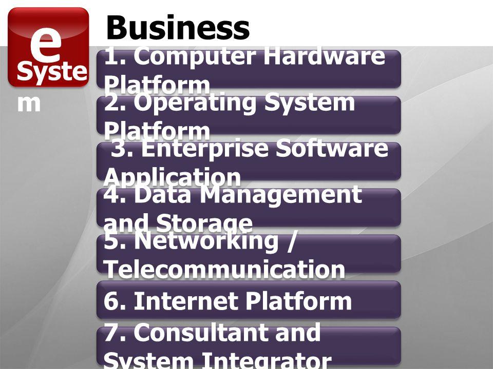 Business Platform e Syste m 1. Computer Hardware Platform 2.