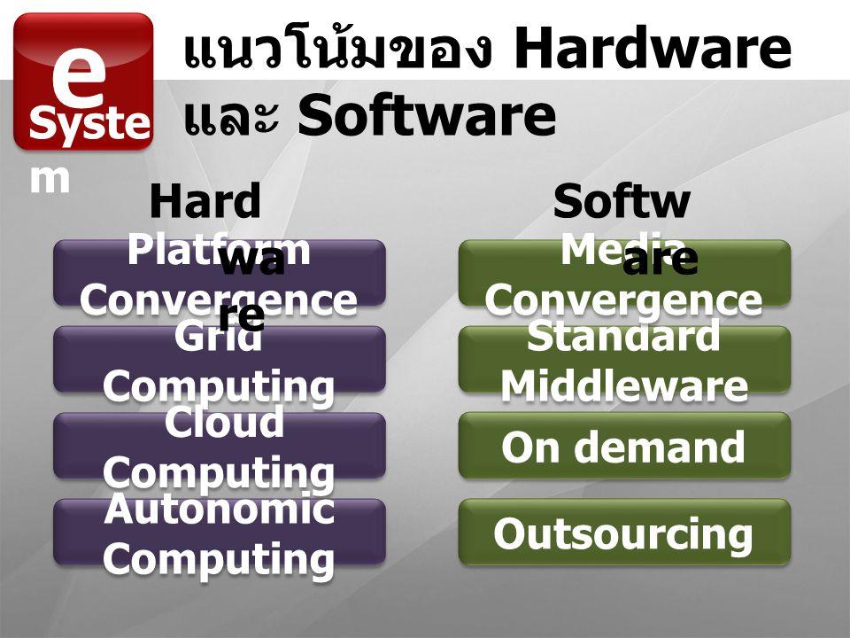แนวโน้มของ Hardware และ Software e Syste m On demand Standard Middleware Media Convergence Outsourcing Platform Convergence Grid Computing Cloud Computing Autonomic Computing Hard wa re Softw are