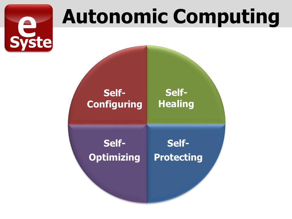 e Syste m Autonomic Computing Self- Healing Self- Protecting Self- Optimizing Self- Configuring
