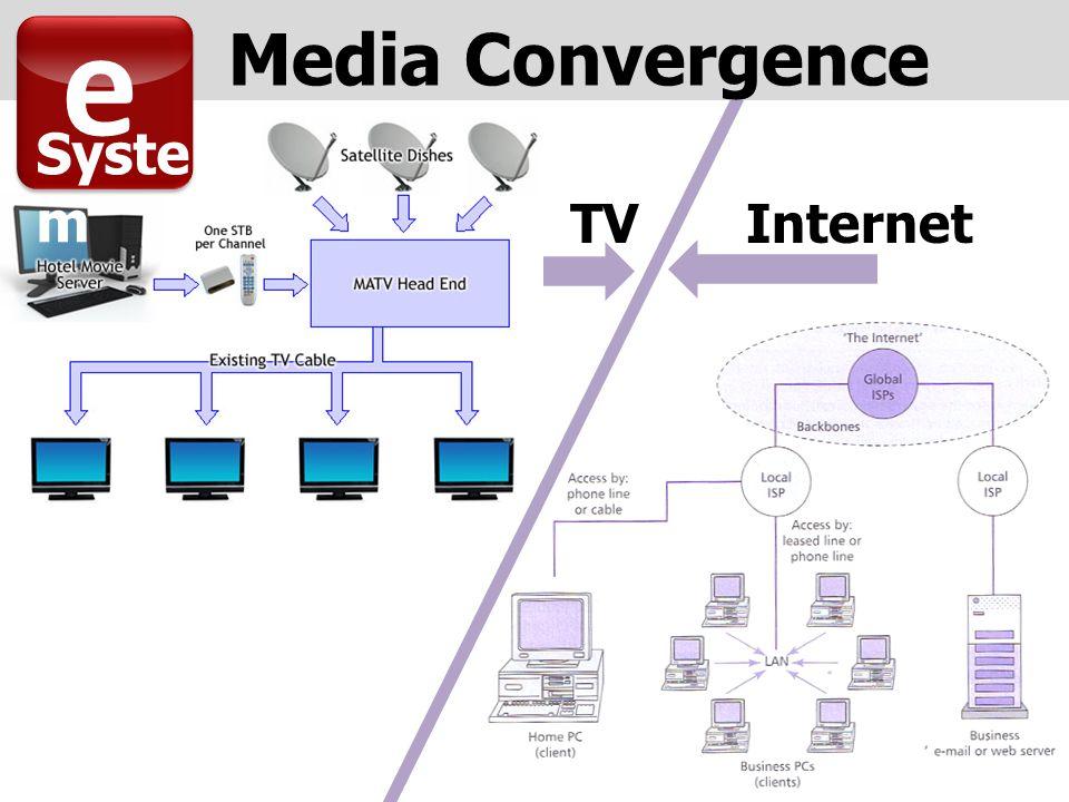 e Syste m Media Convergence TVInternet