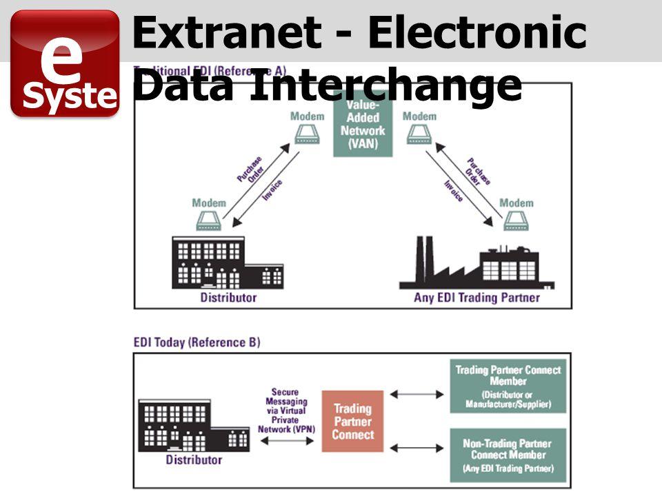 Extranet - Electronic Data Interchange e Syste m