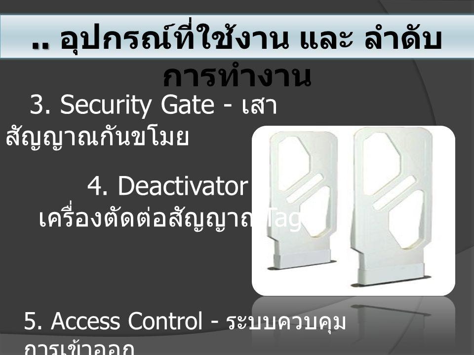 .... อุปกรณ์ที่ใช้งาน และ ลำดับ การทำงาน 3. Security Gate - เสา สัญญาณกันขโมย 4. Deactivator เครื่องตัดต่อสัญญาณ Tag 5. Access Control - ระบบควบคุม กา